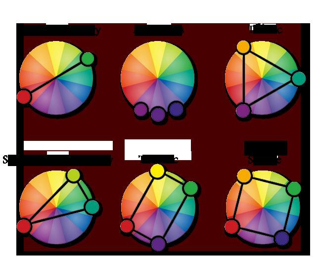 Tips for choosing your websites color scheme - Article by Blue Frog Web Design - Graphic & Logo Design - SEO - WordPress Web Design